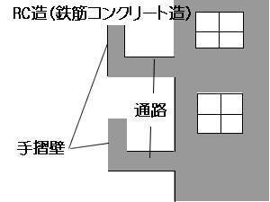RC造の詳細