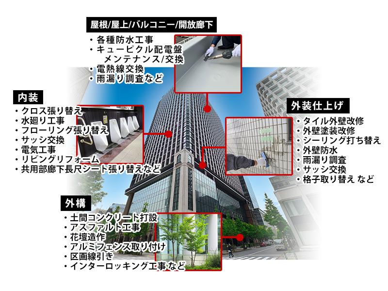 大規模修繕 ビル、マンション大規模改修【ゆうき総業】山形